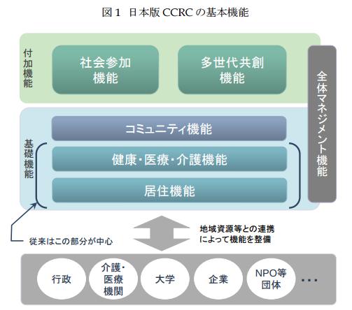 """""""CCRC #2"""""""